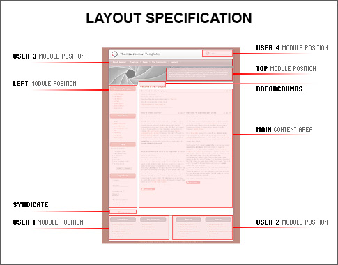 Layout Specification